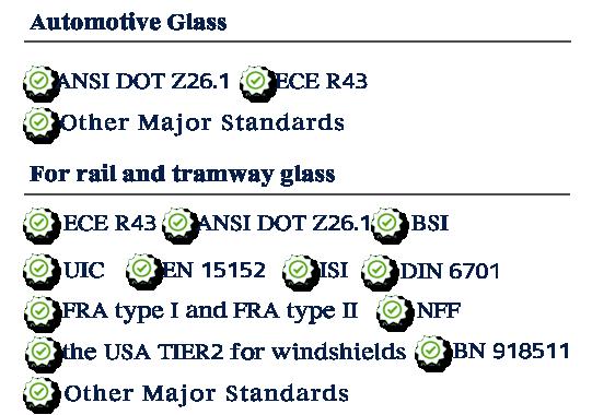 Glass Applications For Transportation Osg
